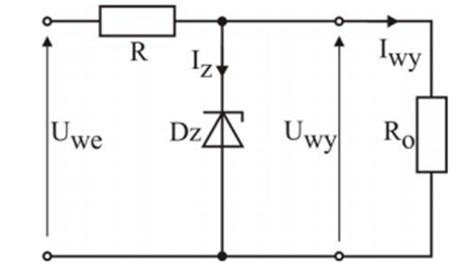 Stabilizator  - Stabilizator parametryczny i kompensacyjny(wturnika emiterowego)