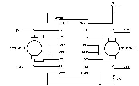 L293d Wiring Diagram furthermore 4511 Datasheet together with Creating Robots Using Arduino H Bridge together with Search moreover Review Cd4047 Astablemonostable Multivibrator. on datasheet ic l293d