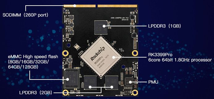 Nowy SoM od Firefly oparty o układ Rockchip RK3399Pro