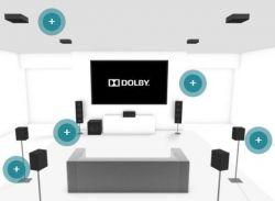 Dolby Atmos 7.1 Jaki Amplituner Sony czy onkyo