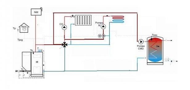 prosba o opinie schematu instalacji CO i CWU