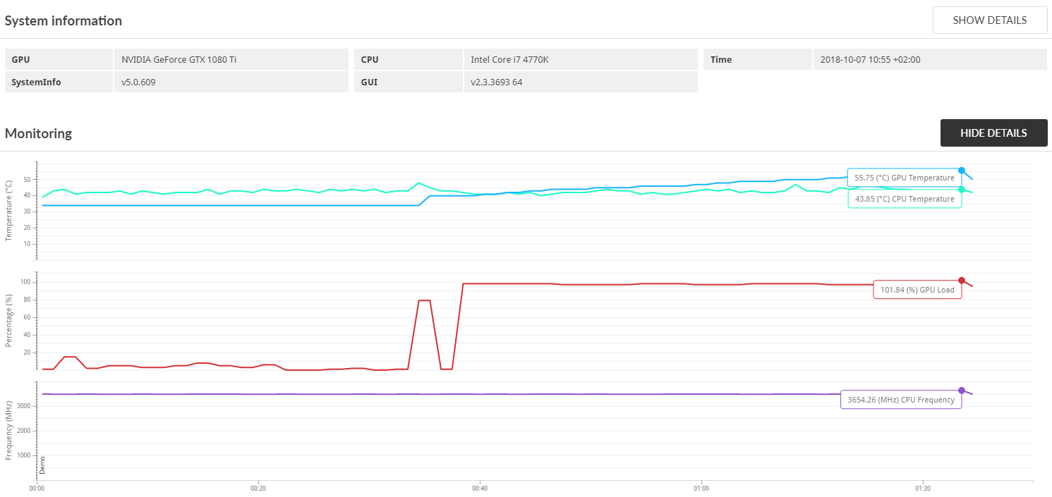 AORUS GTX 1080 TI - problem - słaba wydajność, mały fps