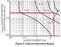 MSP430 - Podpiecie tranzystora 2N2222.