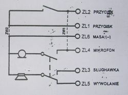 Unifon Laskomex chyba L3 beżowy