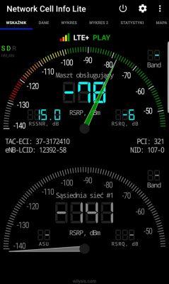 Internet LTE 4G Huawei e3372 i Antena logarytmiczna L4G