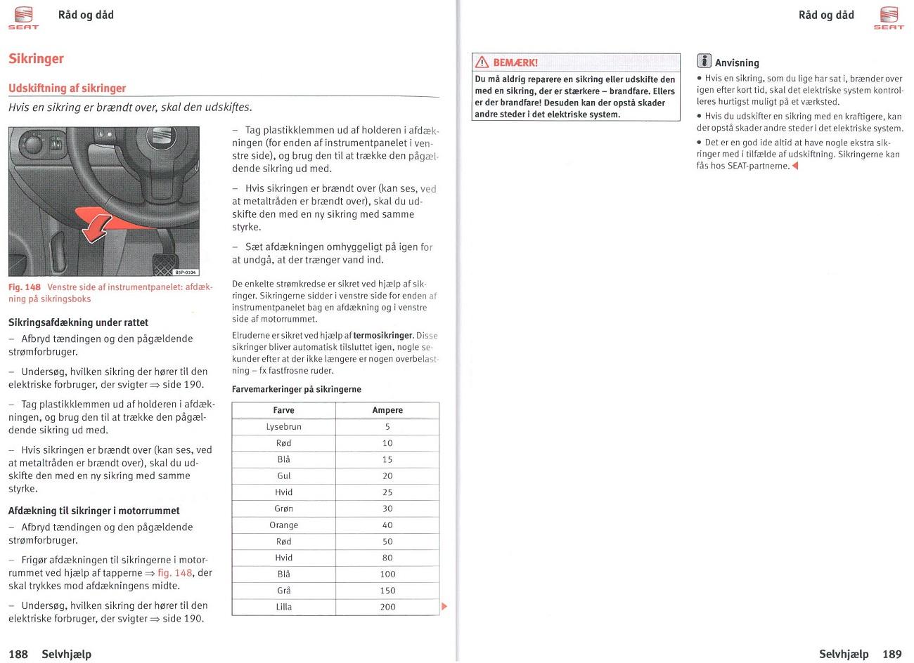 Skrzynka bezpiecznik�w Seat Toledo III 2.0 TDI DSG BKD 140KM
