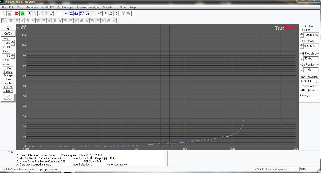 ONKYO TX-SR307 brak ton�w o wysokich cz�stotliwo�ciach, zmiana w EQ nic nie daje