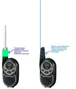 walkie talkie - jak mogę zwiększyć zasięg walkie talkie