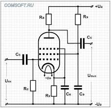 Wzmacniacz lampowy do samodzielnego wykonania - jak� konstrukcj� wybra�?