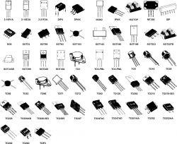 Obudowy elementów elektronicznych