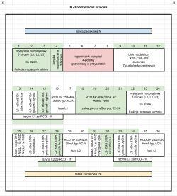 Instalacja domowa - tania różnicówka / tanie różnicówki - co wybrać