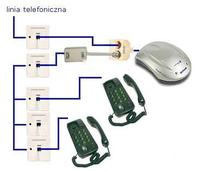 NETIA - dwa telefony plus internet z jednego gniazdka