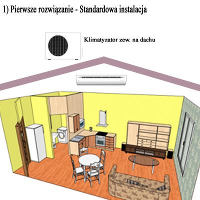 Klimatyzacja do mieszkania 27 m2 - mo�liwe rozwi�zania.