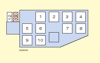 Citroen Xsara 1999r nie działający nawiew i podgrzewanie szyby tylnej