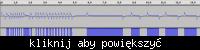 [ATtiny13][c] int0 i timer0 - liczenie czasu