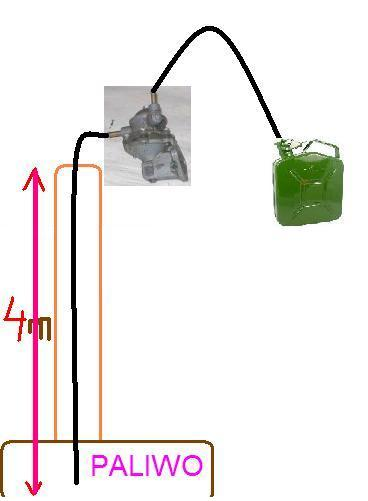 Pompka, która wypompuje pionowo 4 metry