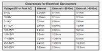 Przetwornica Impulsowa do CNC