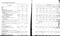 Ursus 1614 - Remont kapitalny silnika co ile motogodzin