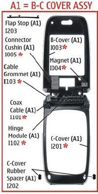 Nokia 6101/6103 - Jak oddzieli� �rodkowy element obudowy (g�rny od dolnego)