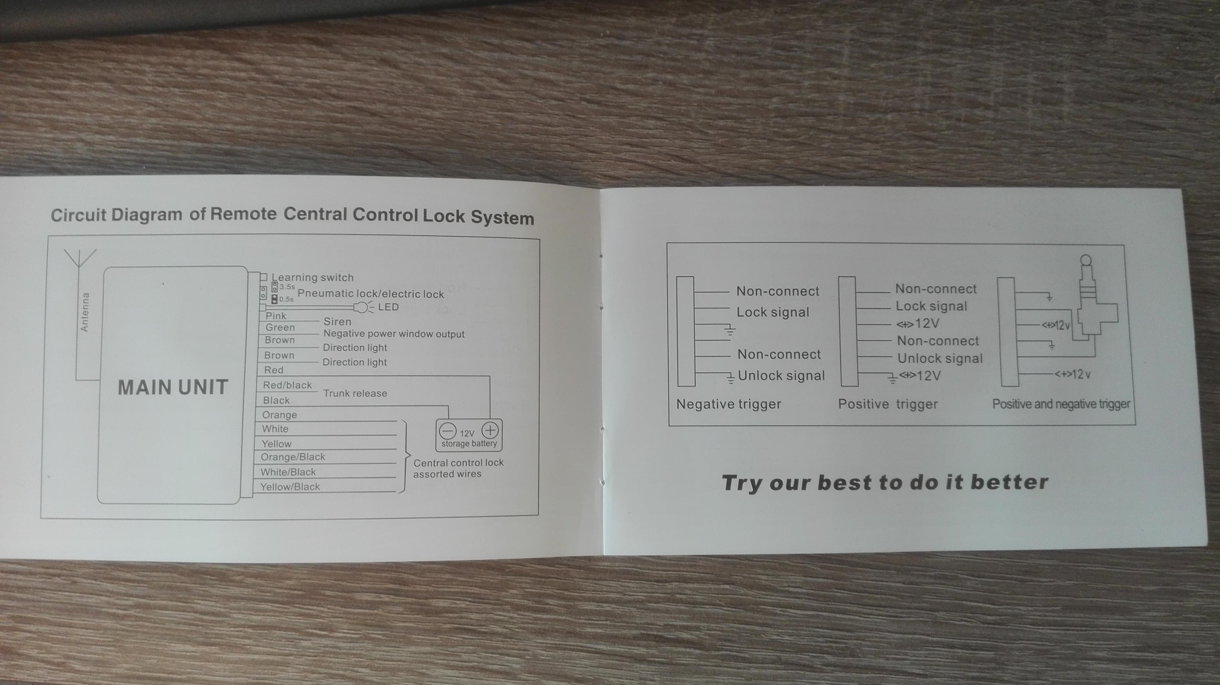 Vw Sharan Podczenie Sterownika Centralnego Zamka Volkswagen Wiring Diagram