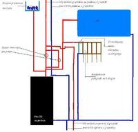 schemat, instalacje C.O., piec co, kotłownia, instalacja pieca co, co, schemat