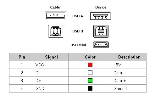 kamera easytouch et-15 schemat pod�aczenia przewod�w