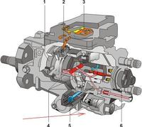 KIA Sportage 2.0D Turbo - Nie pali żywy trup