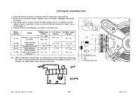 Pralka Electrolux EW 1043s - Nie kr�ci b�bnem