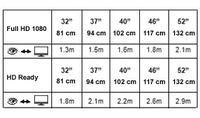 TV 3D od 55 cali/ do 6000zl