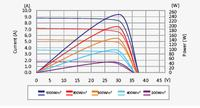 Obliczenie pojemno�ci kondensatora