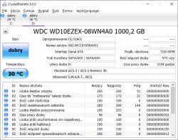 PC - Niska Ilosc FPS w Grach Przy Dość Dobrym Sprzęcie.