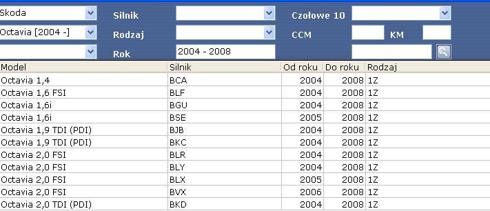 Schematy zasilania Octavia 2008 r 1.9 TDI. Opisy przeka�nik�w i bezpiecznik�w.