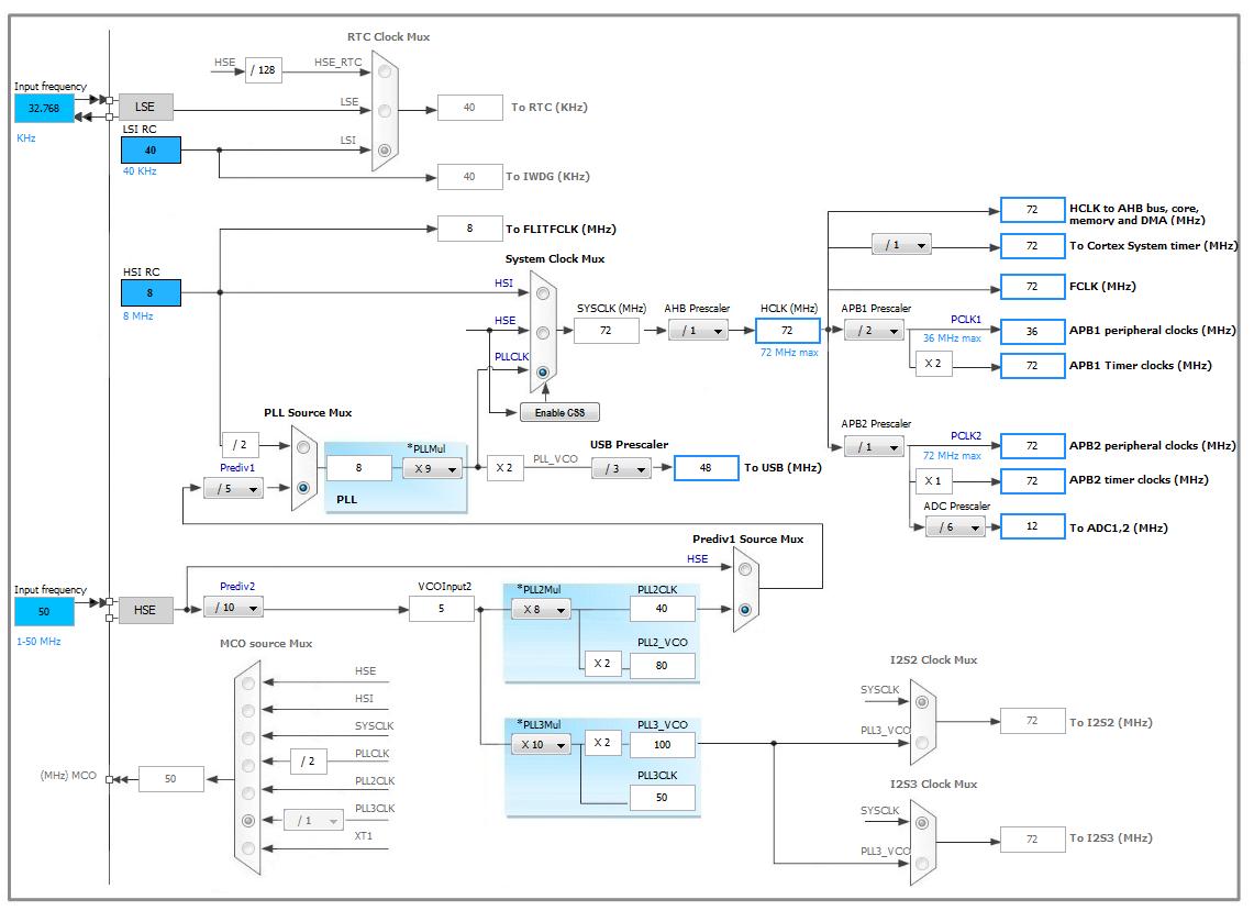 Rozwiązano] STM32F107 Ethernet i USB równocześnie (ZL26ARM)