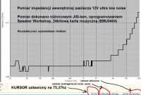 (IREK) Miernik impedancji wewnętrznej baterii / akumulatorów / zasilaczy