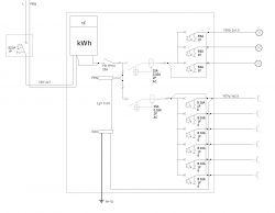 Modernizacja rozdzielnicy w domku +Schemat jednokreskowy instalacji elektrycznej
