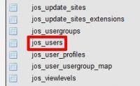 Joomla usunięcie konta su i brak możliwości odzyskania