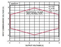 Rzadko zadawane pytania: kilka słów o diamentowym wykresie