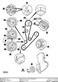 IVECO DAILY III - Schemat rozrządu