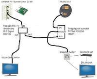 rozdzielenie sygnału antenowego i satelitarnego