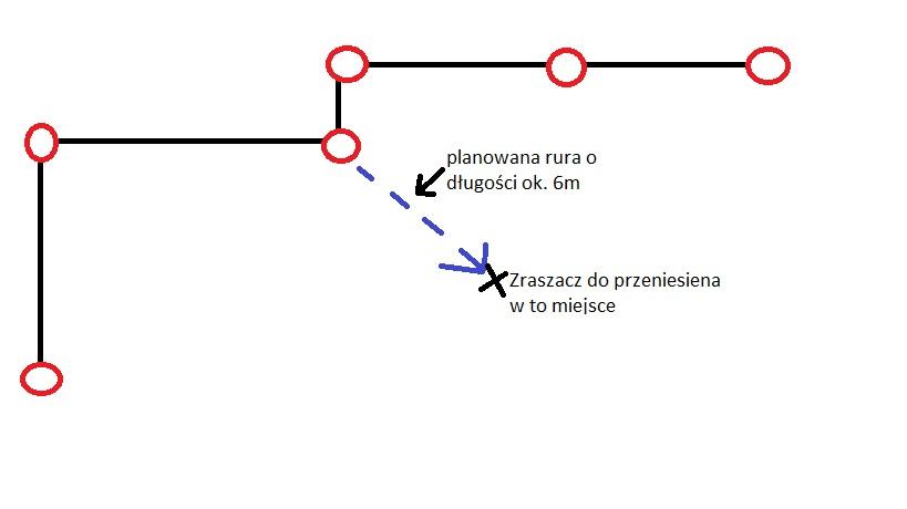 Wykorzystanie pompy g��binowej do nawadniania z pomini�ciem hydroforu