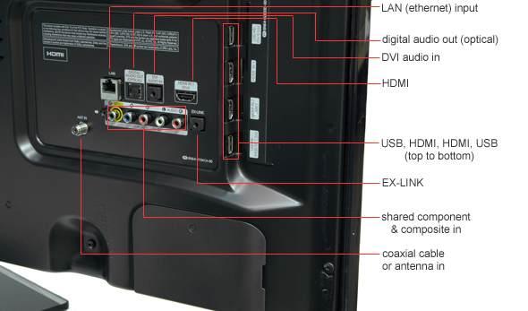 D�wi�k z Samsung 51E550 na amplituner HK AVR 158
