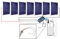 Panele PV + grzałka wody - czy podłączam właściwie?
