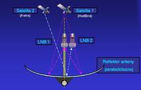 Jak ustawić Astre na dekoderze opticum 4060cx