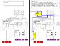 Pomysł na rozłączanie pieców przy pracy ogrzewacza - schemat