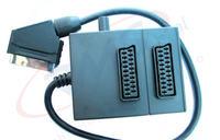 Telewizor z jednym gniazdem EURO - jak podłączyć dwa urządze