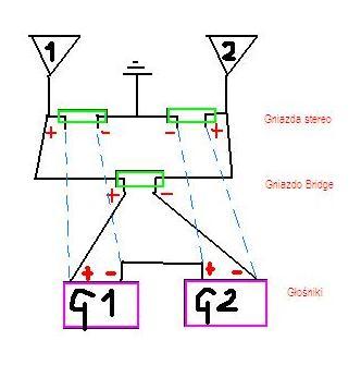 Trick podłączenie w trybie mostek, osobno do kanału 1,2