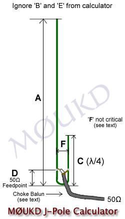 Jak obliczyc długość anteny duobander