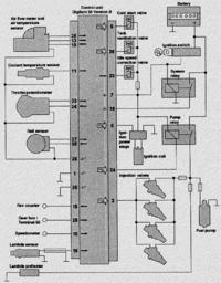 czujnik temperatury silnika w VW Passat B4 silnik 2,0 8v