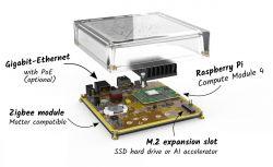 Home Assistant Amber – bramka automatyki oparta na Raspberry Pi CM4