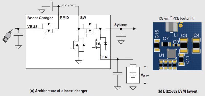 Porównanie różnych topologii ładowarek do baterii